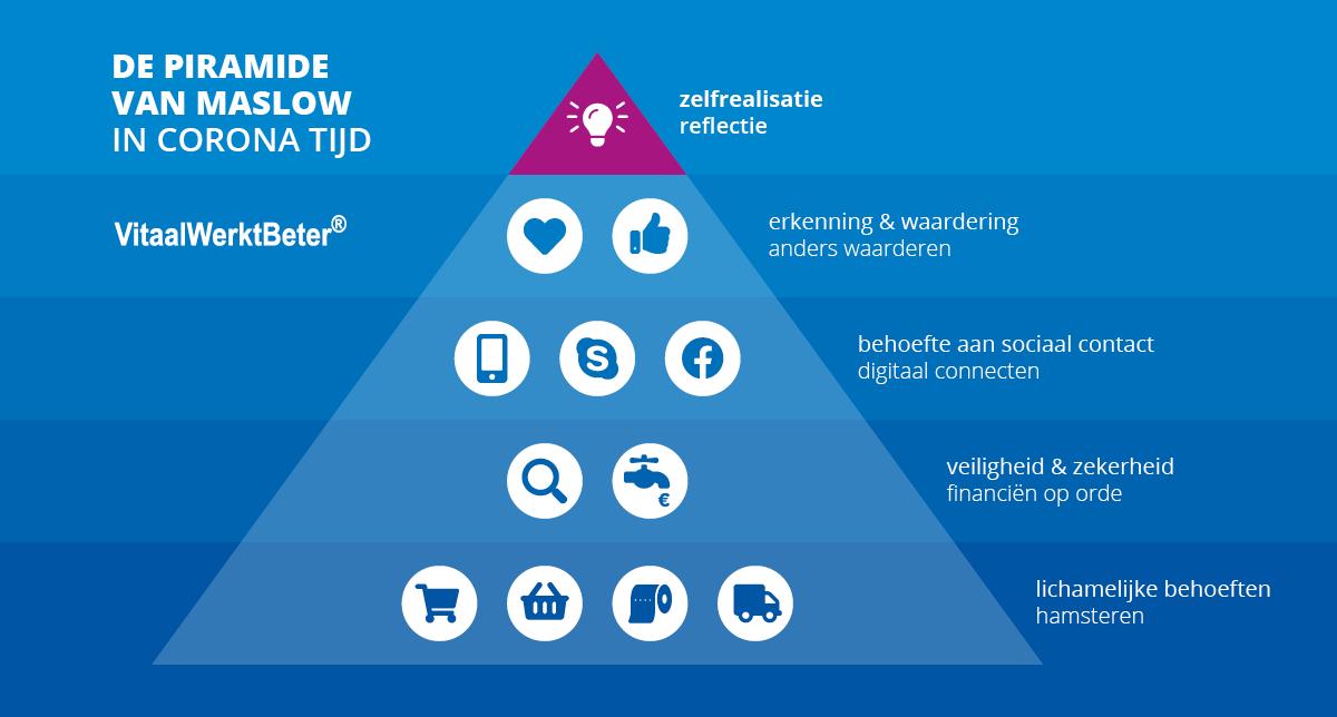 vitaalwerkbeter-piramide-deel-6